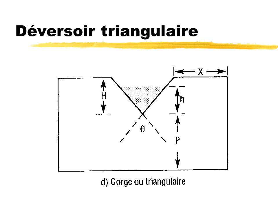Déversoir triangulaire