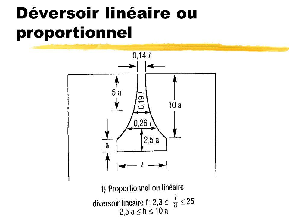Déversoir linéaire ou proportionnel