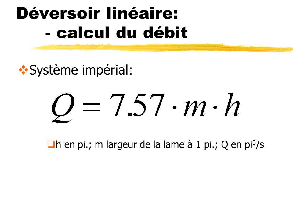 Déversoir linéaire: - calcul du débit Système impérial: h en pi.; m largeur de la lame à 1 pi.; Q en pi 3 /s