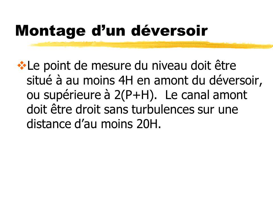 Montage dun déversoir Le point de mesure du niveau doit être situé à au moins 4H en amont du déversoir, ou supérieure à 2(P+H). Le canal amont doit êt