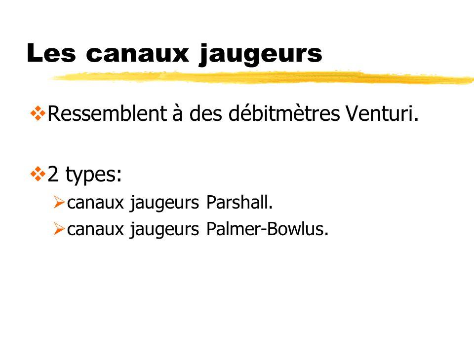 Ressemblent à des débitmètres Venturi. 2 types: canaux jaugeurs Parshall. canaux jaugeurs Palmer-Bowlus.