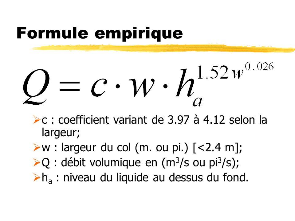 Formule empirique c : coefficient variant de 3.97 à 4.12 selon la largeur; w : largeur du col (m. ou pi.) [<2.4 m]; Q : débit volumique en (m 3 /s ou