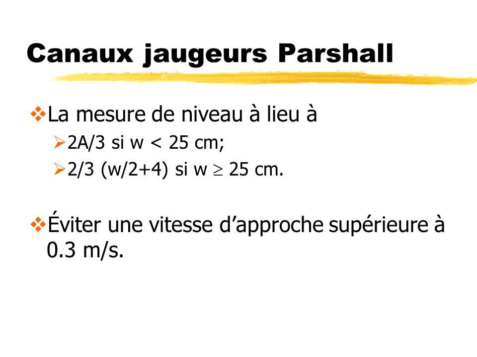 Canaux jaugeurs Parshall La mesure de niveau à lieu à 2A/3 si w < 25 cm; 2/3 (w/2+4) si w 25 cm. Éviter une vitesse dapproche supérieure à 0.3 m/s.
