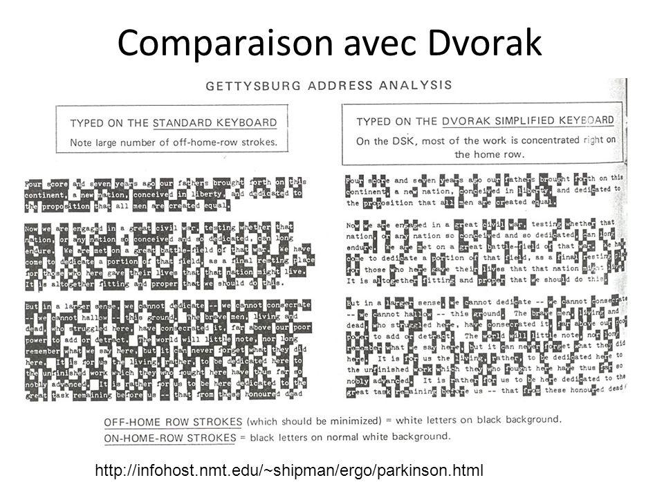 Comparaison avec Dvorak http://infohost.nmt.edu/~shipman/ergo/parkinson.html