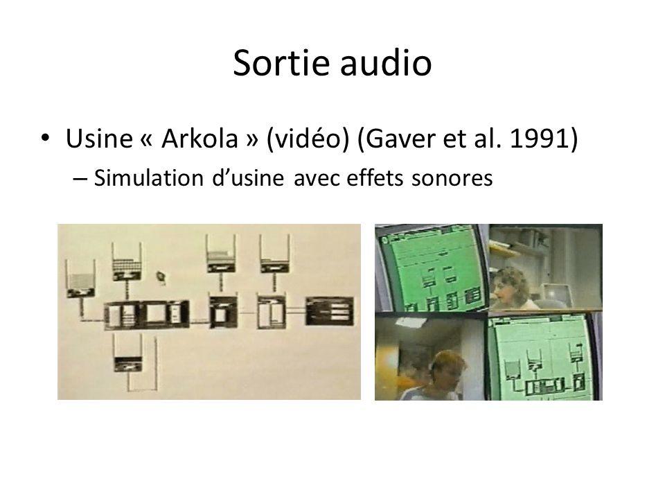 Sortie audio Usine « Arkola » (vidéo) (Gaver et al. 1991) – Simulation dusine avec effets sonores