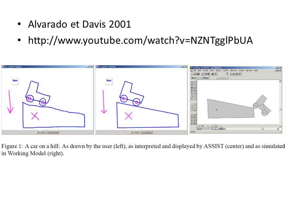 Alvarado et Davis 2001 http://www.youtube.com/watch?v=NZNTgglPbUA