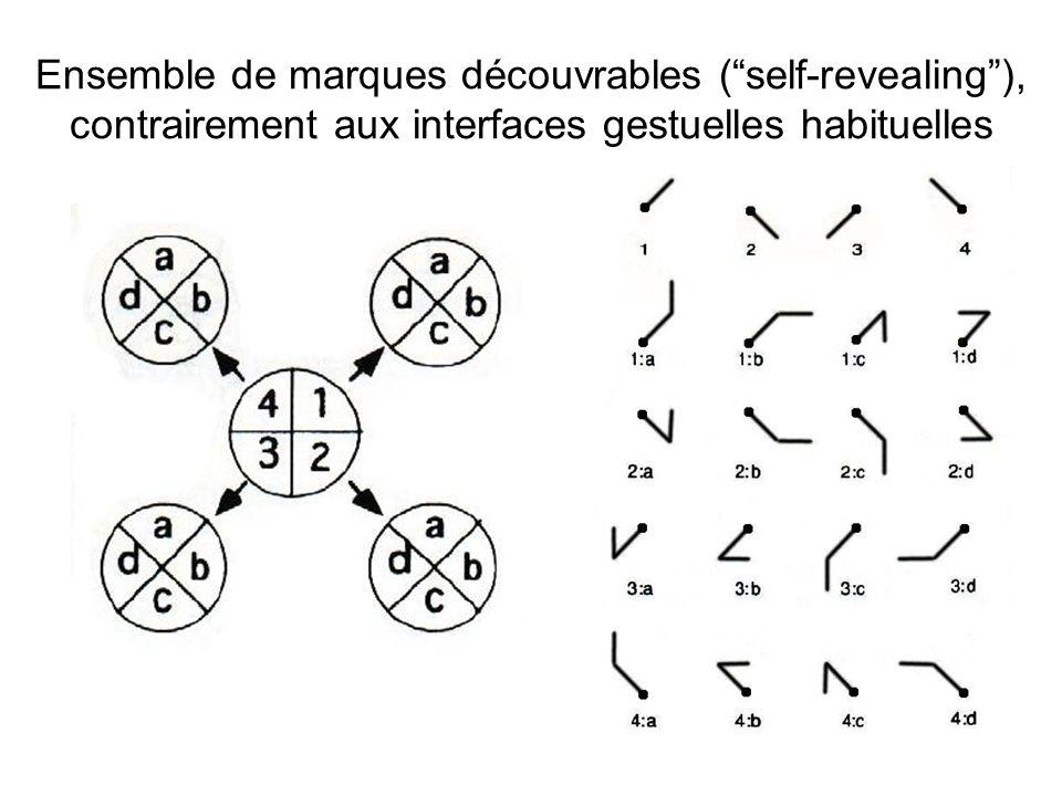 Ensemble de marques découvrables (self-revealing), contrairement aux interfaces gestuelles habituelles