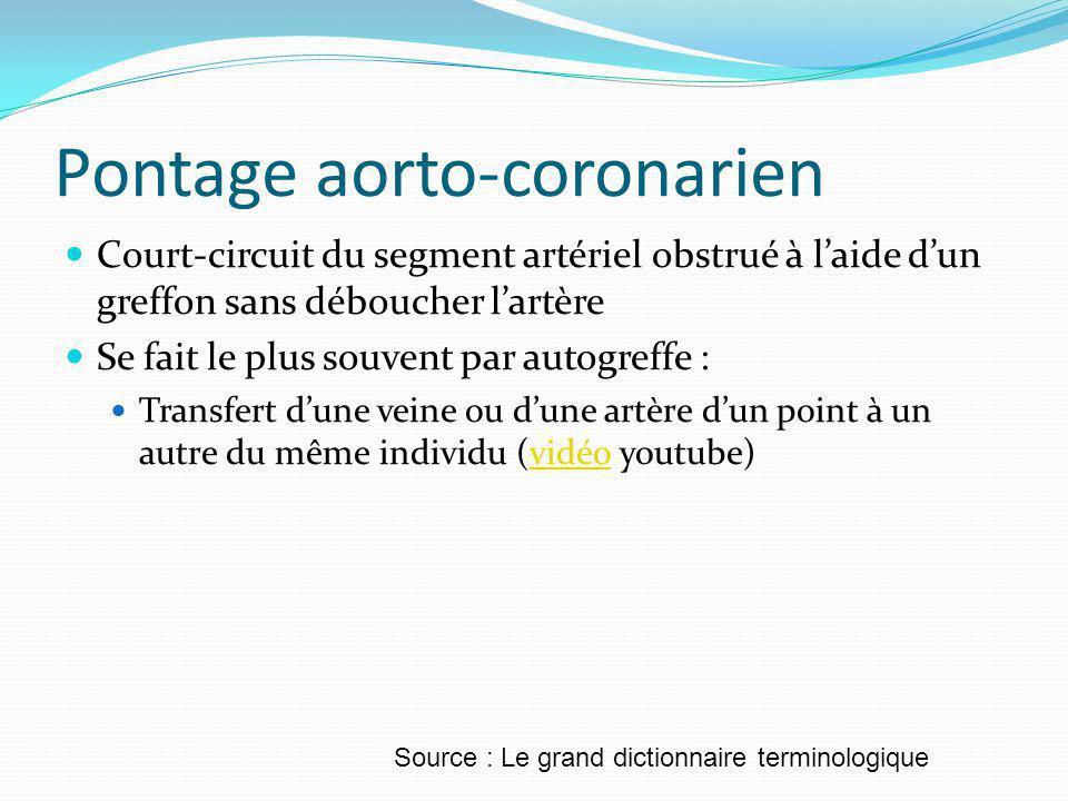 Pontage aorto-coronarien Court-circuit du segment artériel obstrué à laide dun greffon sans déboucher lartère Se fait le plus souvent par autogreffe :