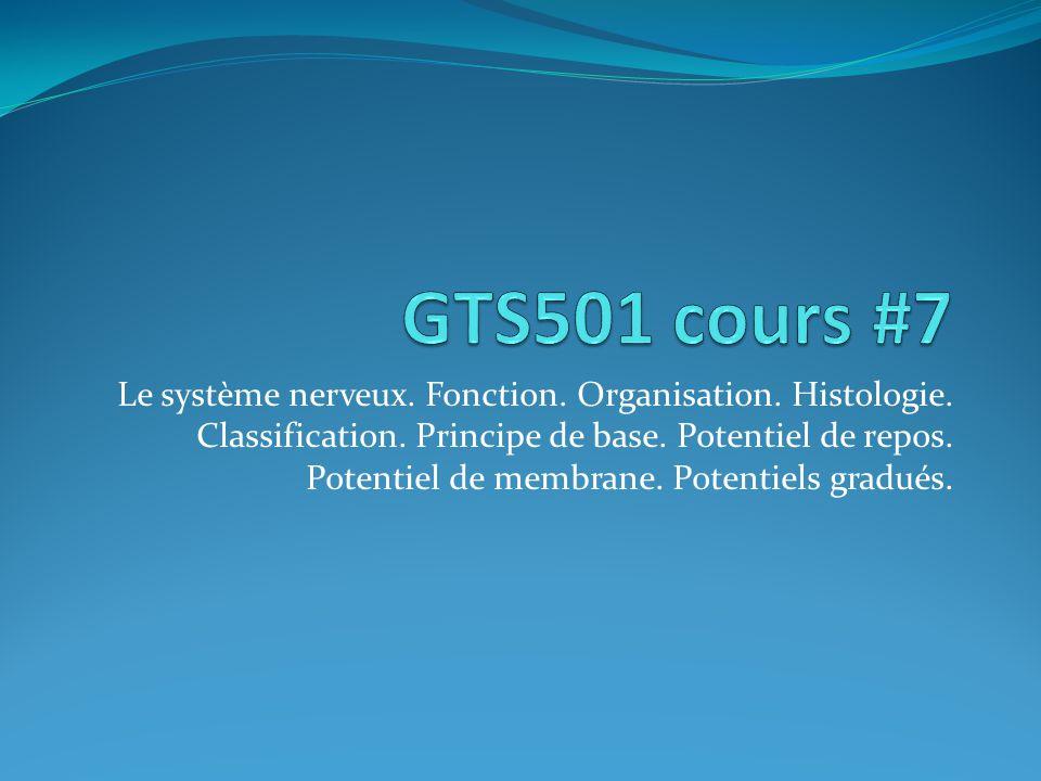 Le système nerveux. Fonction. Organisation. Histologie. Classification. Principe de base. Potentiel de repos. Potentiel de membrane. Potentiels gradué