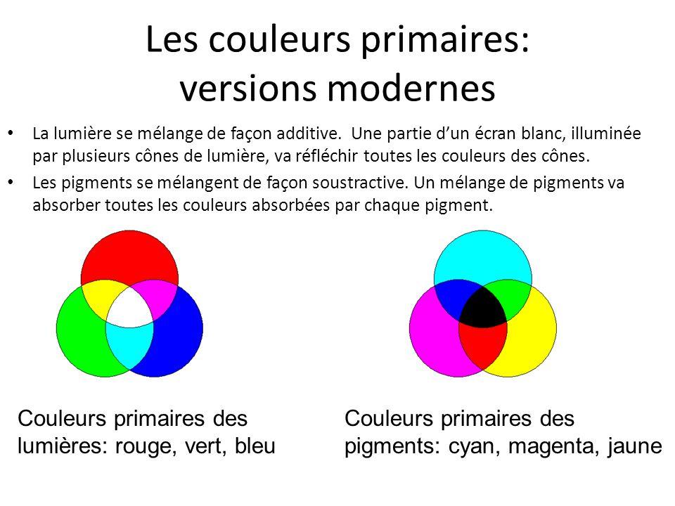 Les couleurs primaires: versions modernes La lumière se mélange de façon additive. Une partie dun écran blanc, illuminée par plusieurs cônes de lumièr