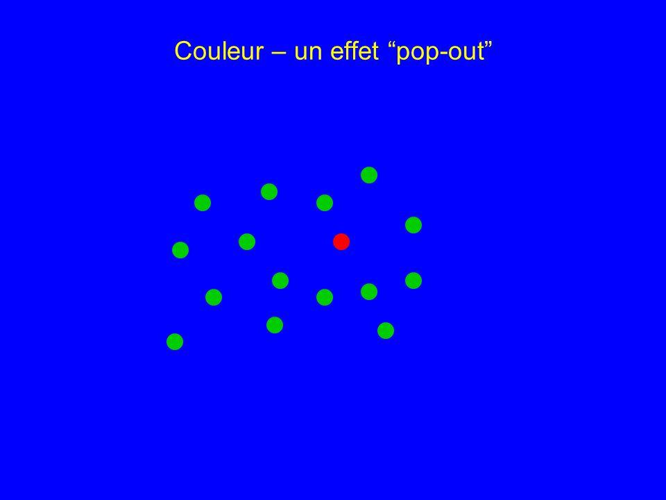 Couleur – un effet pop-out