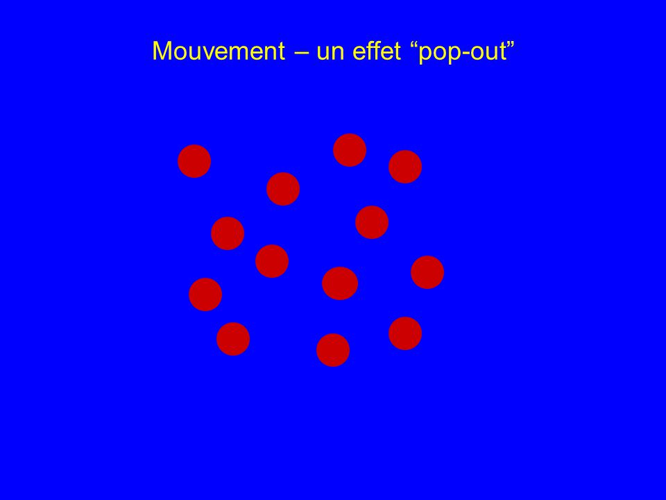 Mouvement – un effet pop-out