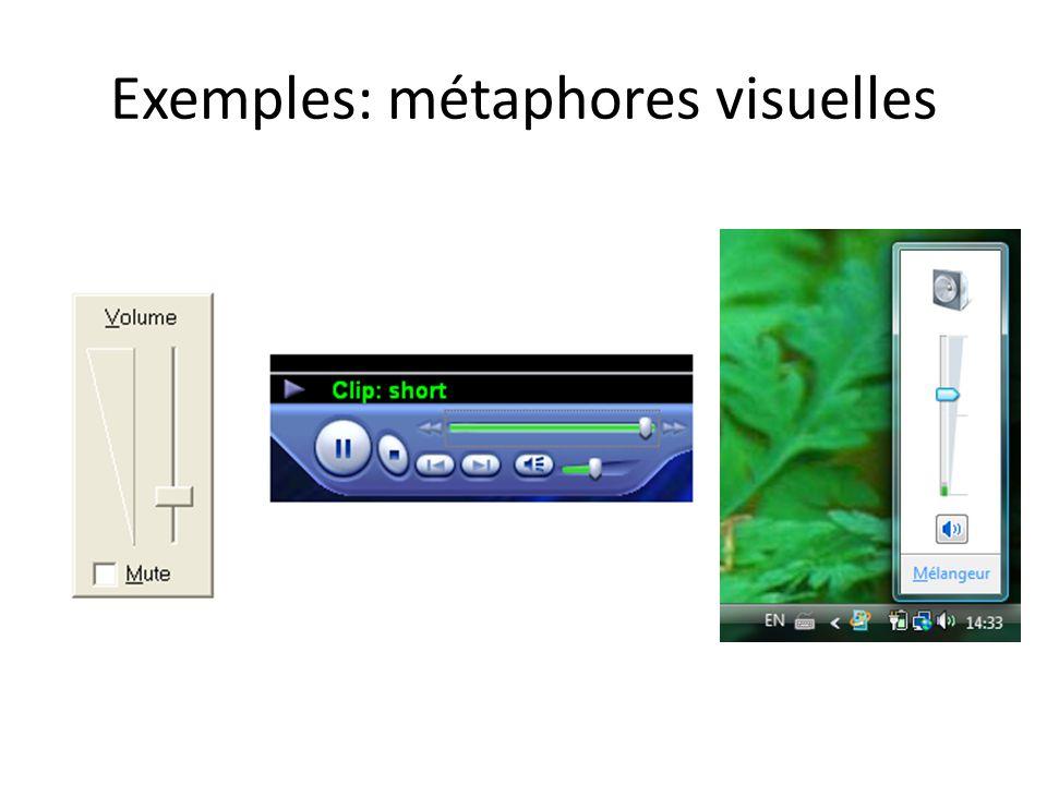 Exemples: métaphores visuelles