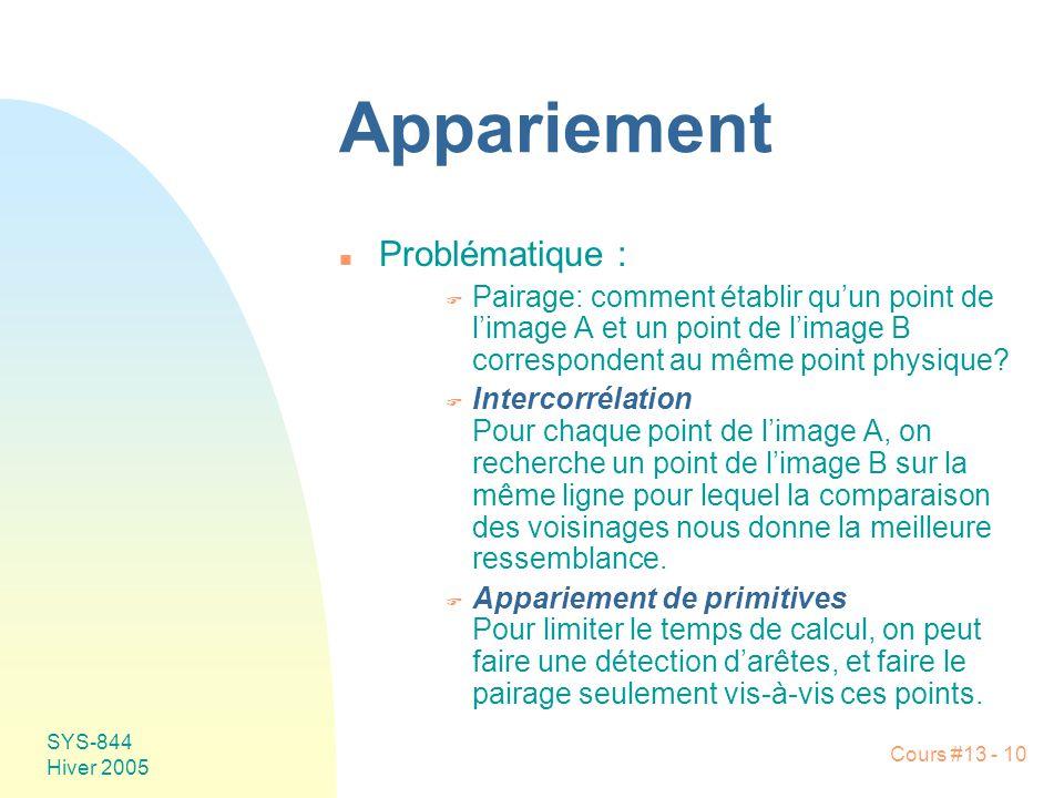 Cours #13 - 10 SYS-844 Hiver 2005 Appariement n Problématique : F Pairage: comment établir quun point de limage A et un point de limage B corresponden