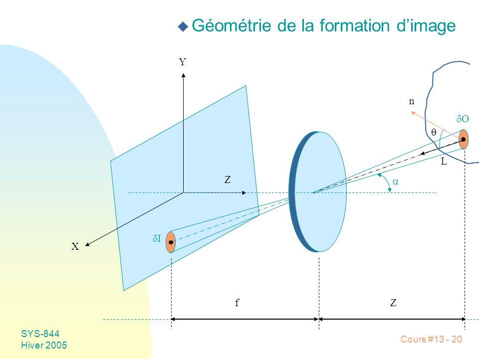 Cours #13 - 20 SYS-844 Hiver 2005 u Géométrie de la formation dimage L I O n Z X Y fZ