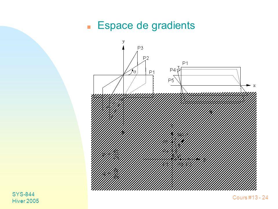 Cours #13 - 24 SYS-844 Hiver 2005 n Espace de gradients