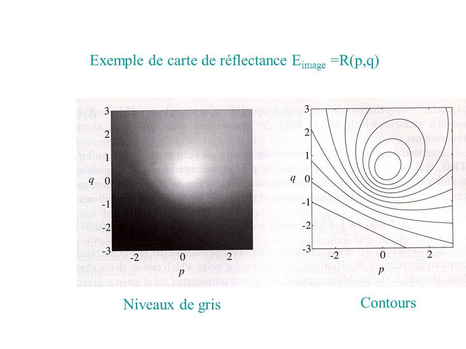 Exemple de carte de réflectance E image =R(p,q) Niveaux de gris Contours