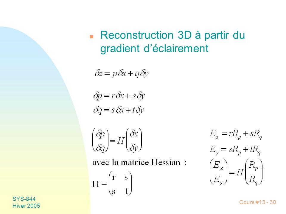 Cours #13 - 30 SYS-844 Hiver 2005 n Reconstruction 3D à partir du gradient déclairement