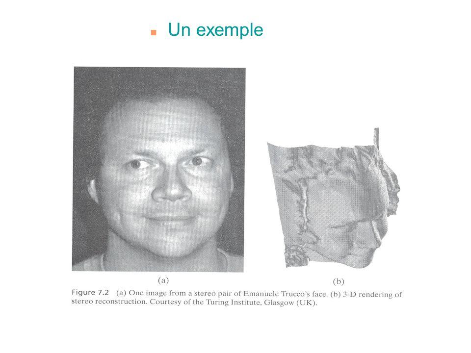 Cours #13 - 9 SYS-844 Hiver 2005 n Principe: F Un point dans une image est associé à une droite (projecteur) dans lespace.