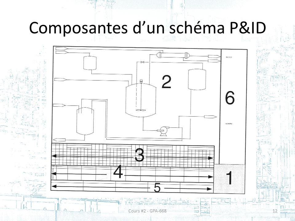 Composantes dun schéma P&ID 12Cours #2 - GPA-668