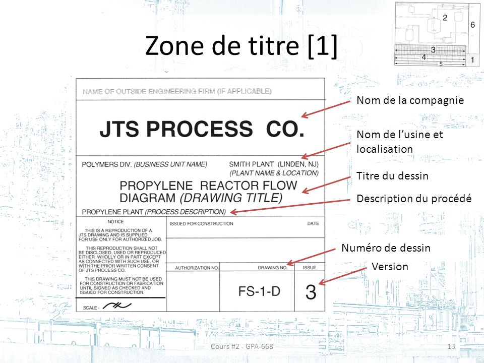 Zone de titre [1] Cours #2 - GPA-66813 Nom de la compagnie Nom de lusine et localisation Titre du dessin Description du procédé Numéro de dessin Version