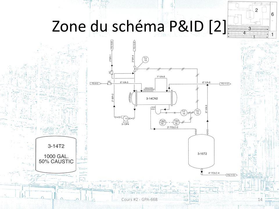 Zone du schéma P&ID [2] Cours #2 - GPA-66814