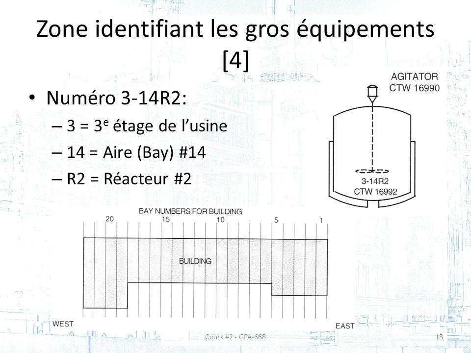 Zone identifiant les gros équipements [4] Numéro 3-14R2: – 3 = 3 e étage de lusine – 14 = Aire (Bay) #14 – R2 = Réacteur #2 Cours #2 - GPA-66818