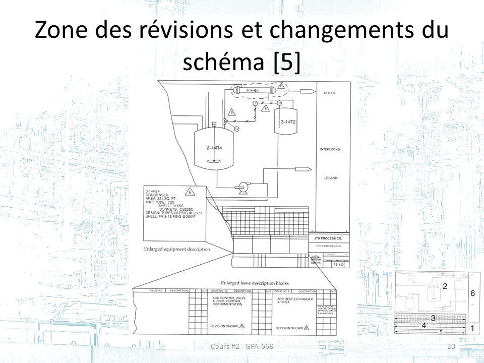 Zone des révisions et changements du schéma [5] Cours #2 - GPA-66820