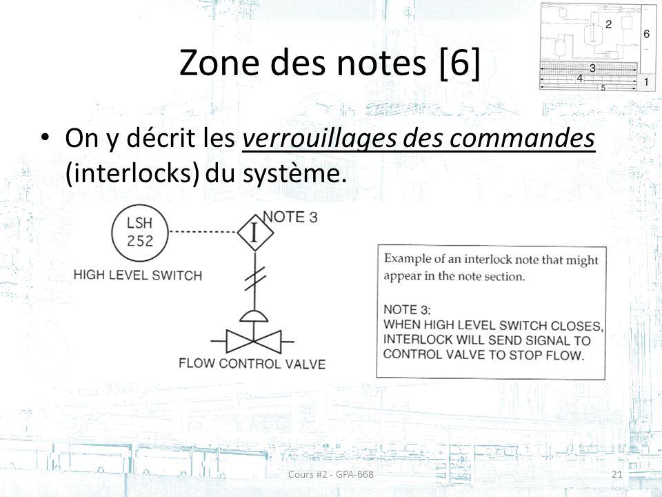 Zone des notes [6] On y décrit les verrouillages des commandes (interlocks) du système.