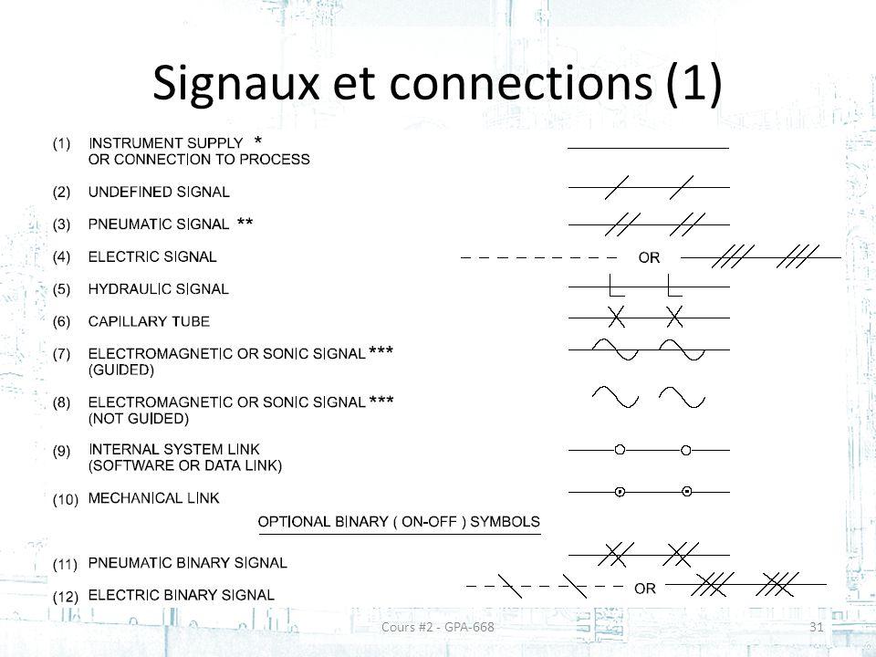 Signaux et connections (1) Cours #2 - GPA-66831