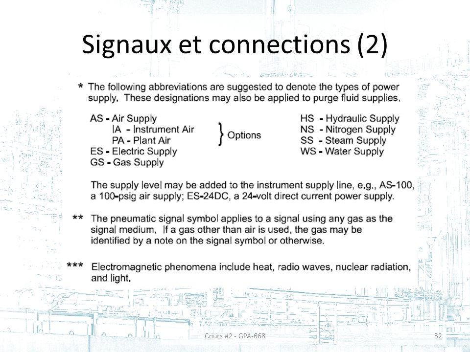 Signaux et connections (2) Cours #2 - GPA-66832