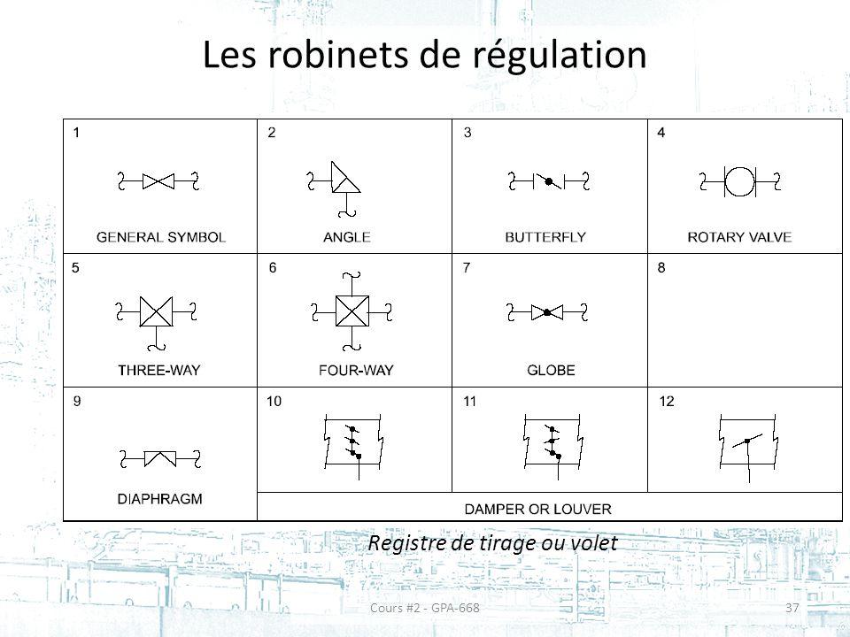 Les robinets de régulation Registre de tirage ou volet 37Cours #2 - GPA-668