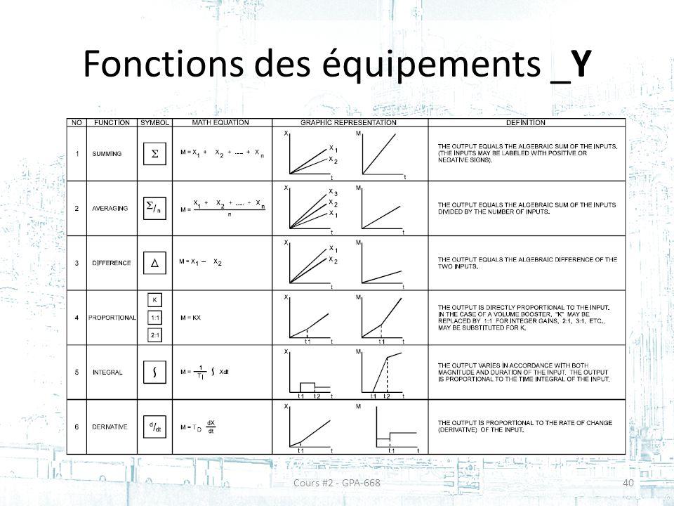 Fonctions des équipements _Y 40Cours #2 - GPA-668