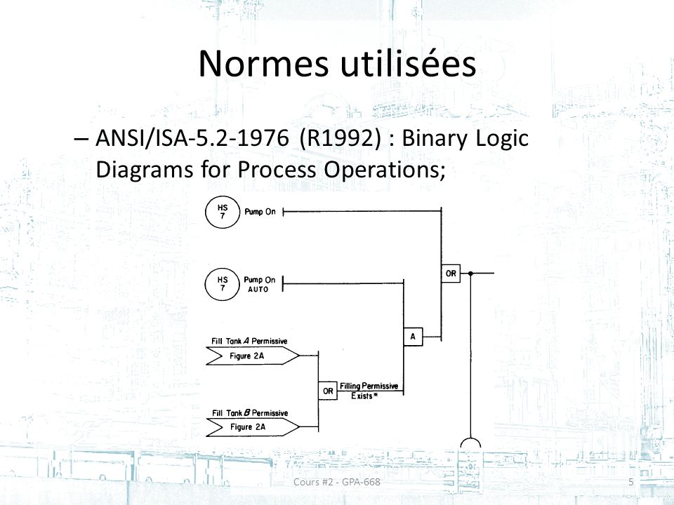Normes utilisées – ISA-5.3-1983 : Graphic Symbols for Distributed Control/Shared Display Instrumentation, Logic and Computer Systems; 6Cours #2 - GPA-668