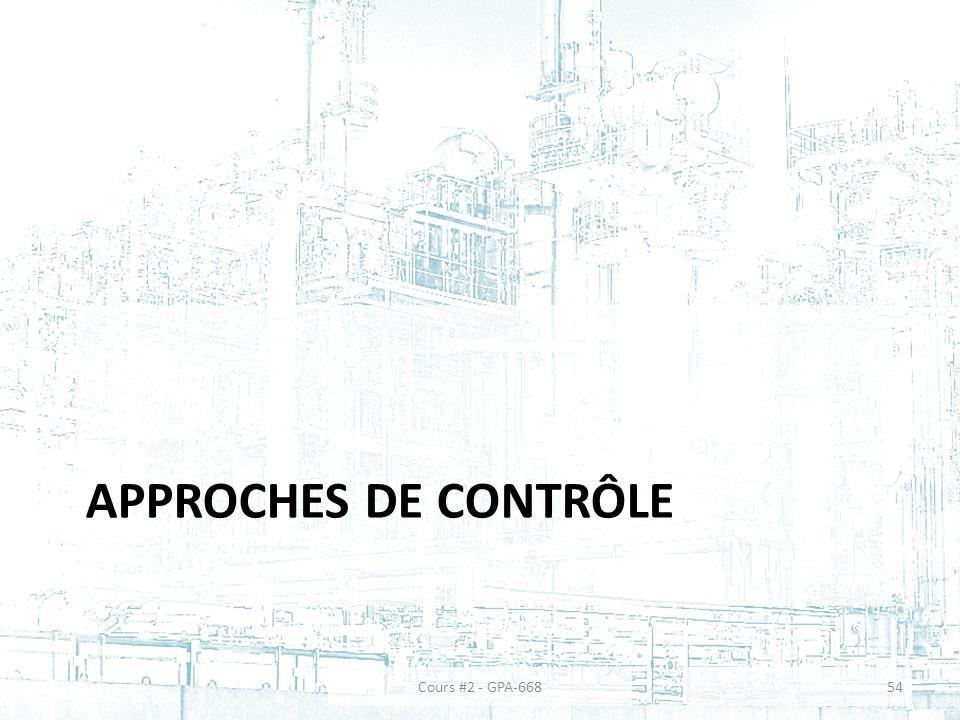 APPROCHES DE CONTRÔLE Cours #2 - GPA-66854