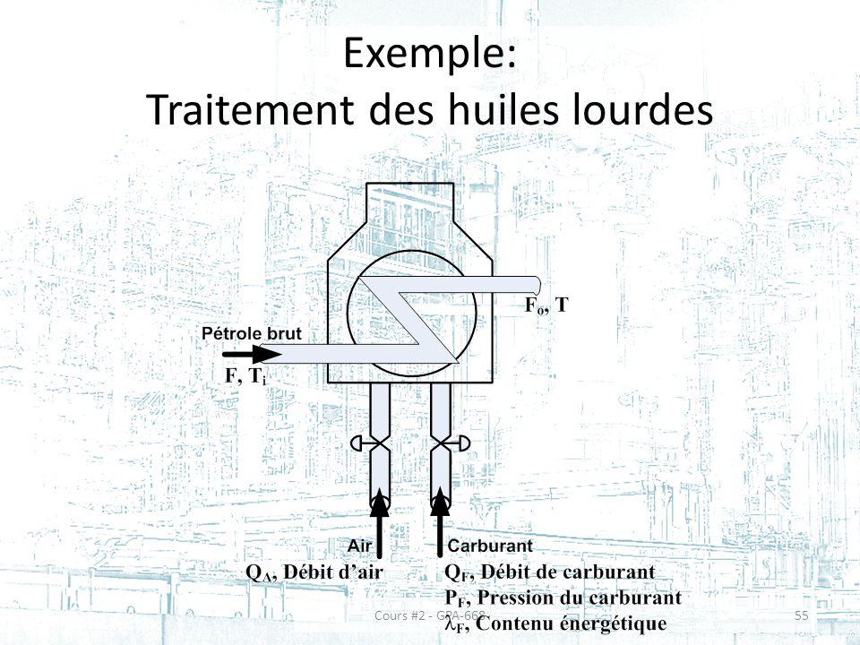Exemple: Traitement des huiles lourdes 55Cours #2 - GPA-668