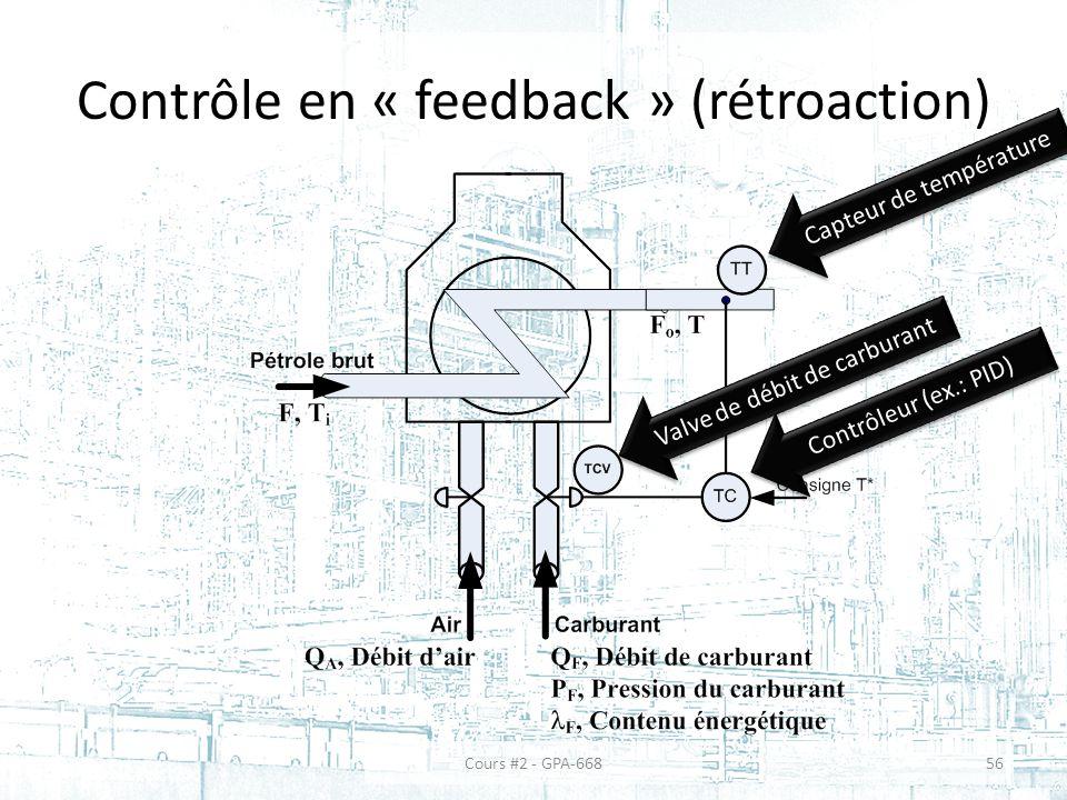 Contrôle en « feedback » (rétroaction) 56Cours #2 - GPA-668 Capteur de température Contrôleur (ex.: PID) Valve de débit de carburant