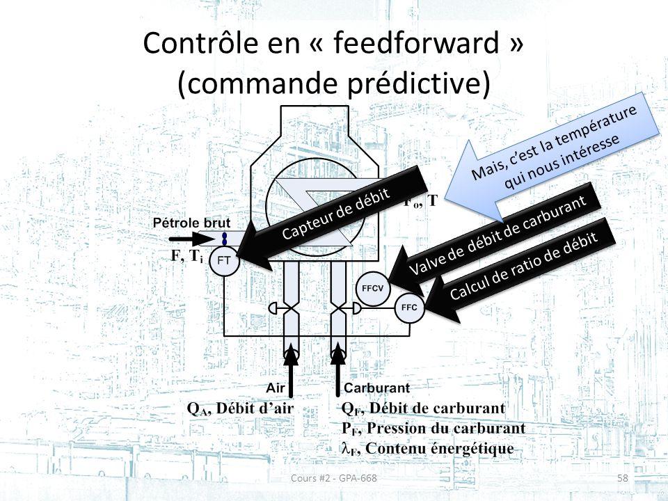 Contrôle en « feedforward » (commande prédictive) Capteur de débit Calcul de ratio de débit Valve de débit de carburant Mais, cest la température qui nous intéresse 58Cours #2 - GPA-668