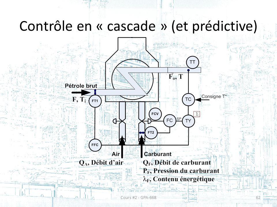 Contrôle en « cascade » (et prédictive) 62Cours #2 - GPA-668