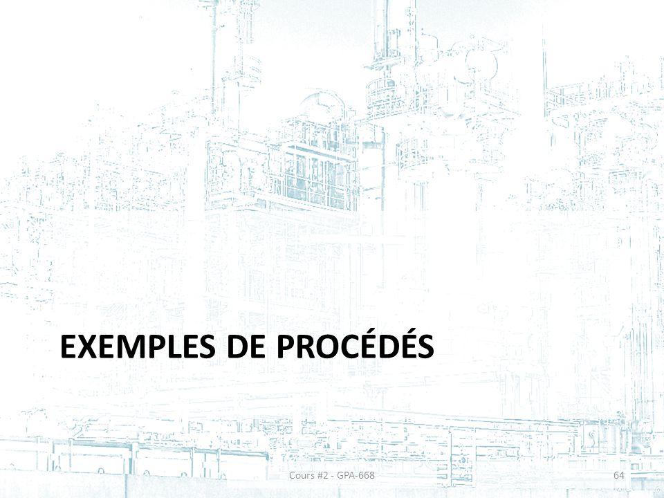 EXEMPLES DE PROCÉDÉS Cours #2 - GPA-66864