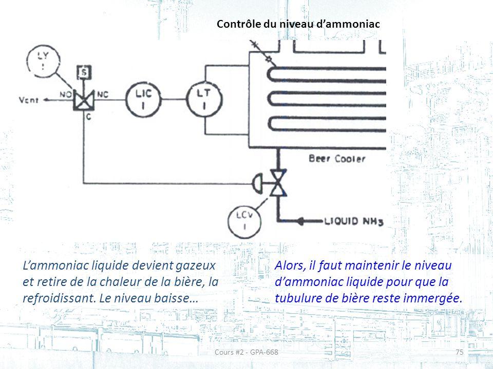 Contrôle du niveau dammoniac Lammoniac liquide devient gazeux et retire de la chaleur de la bière, la refroidissant.