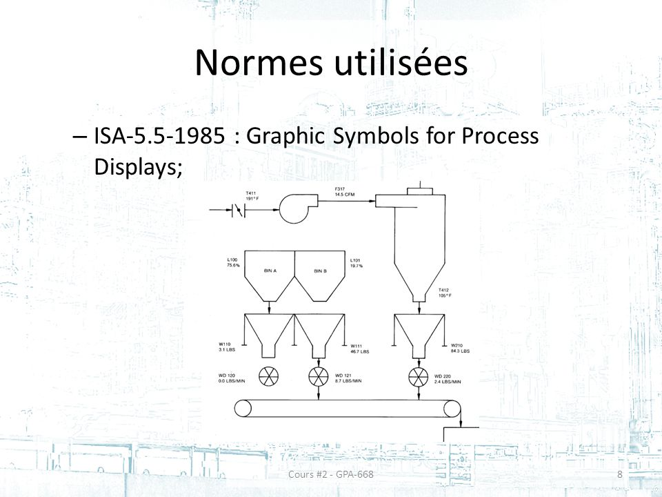 Normes utilisées – ISA-S20-1999 : Specification Forms for Process Measurement and Control Instruments, Primary Elements, and Control Valves; 9Cours #2 - GPA-668