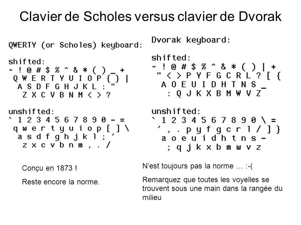 Clavier de Scholes versus clavier de Dvorak Conçu en 1873 ! Reste encore la norme. Nest toujours pas la norme … :-( Remarquez que toutes les voyelles