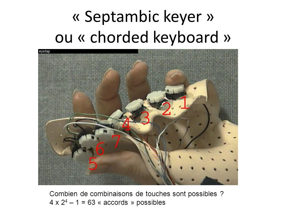 « Septambic keyer » ou « chorded keyboard » Combien de combinaisons de touches sont possibles ? 4 x 2 4 – 1 = 63 « accords » possibles