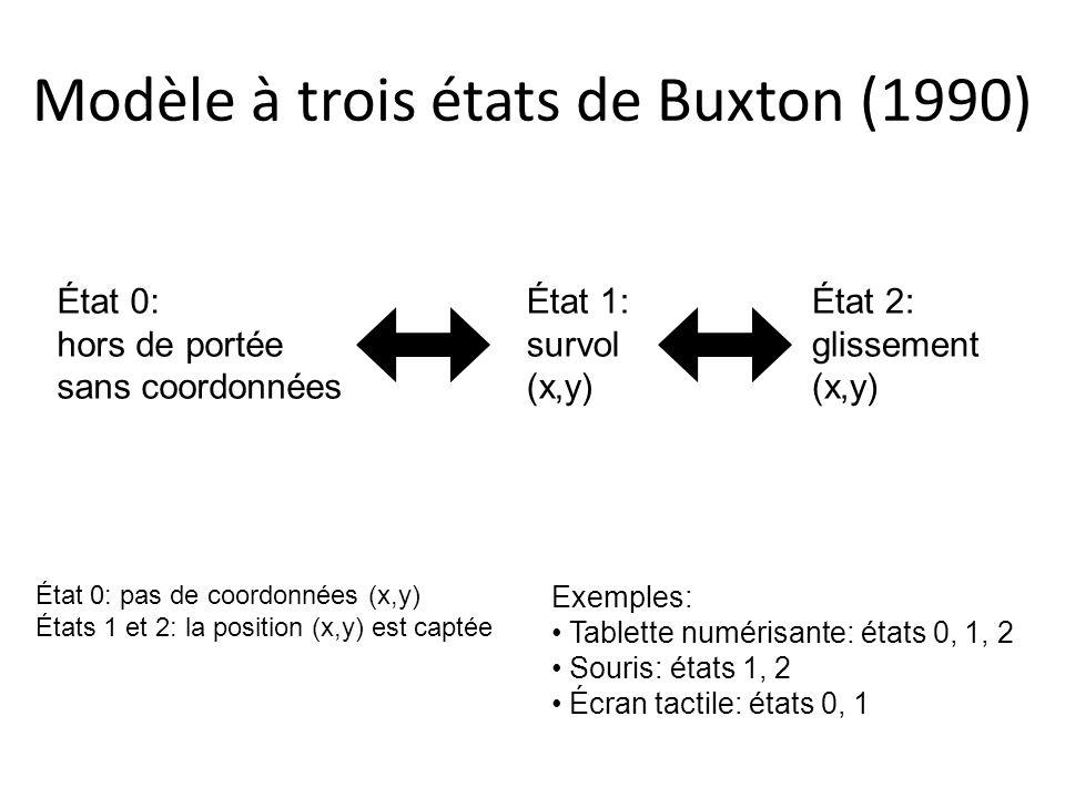 Modèle à trois états de Buxton (1990) État 0: pas de coordonnées (x,y) États 1 et 2: la position (x,y) est captée Exemples: Tablette numérisante: état