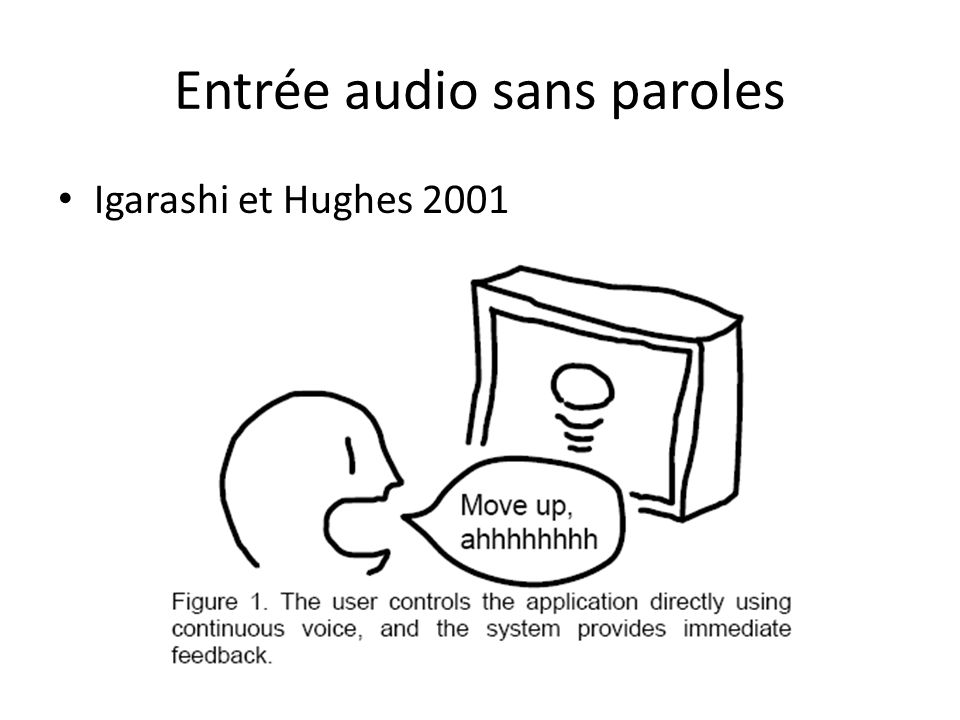 Entrée audio sans paroles Igarashi et Hughes 2001
