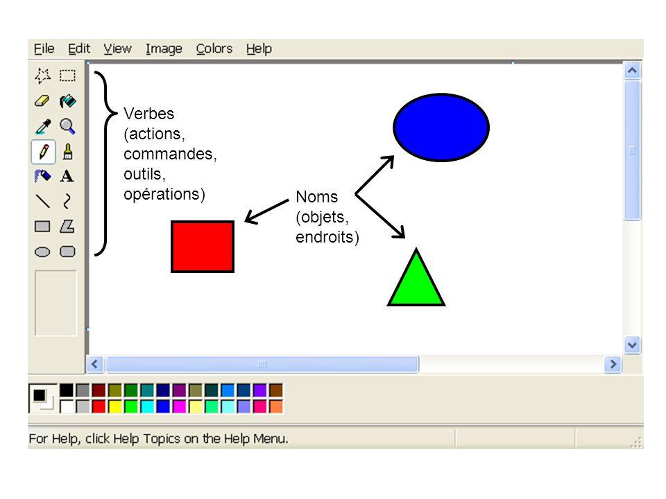 Verbes (actions, commandes, outils, opérations) Noms (objets, endroits)