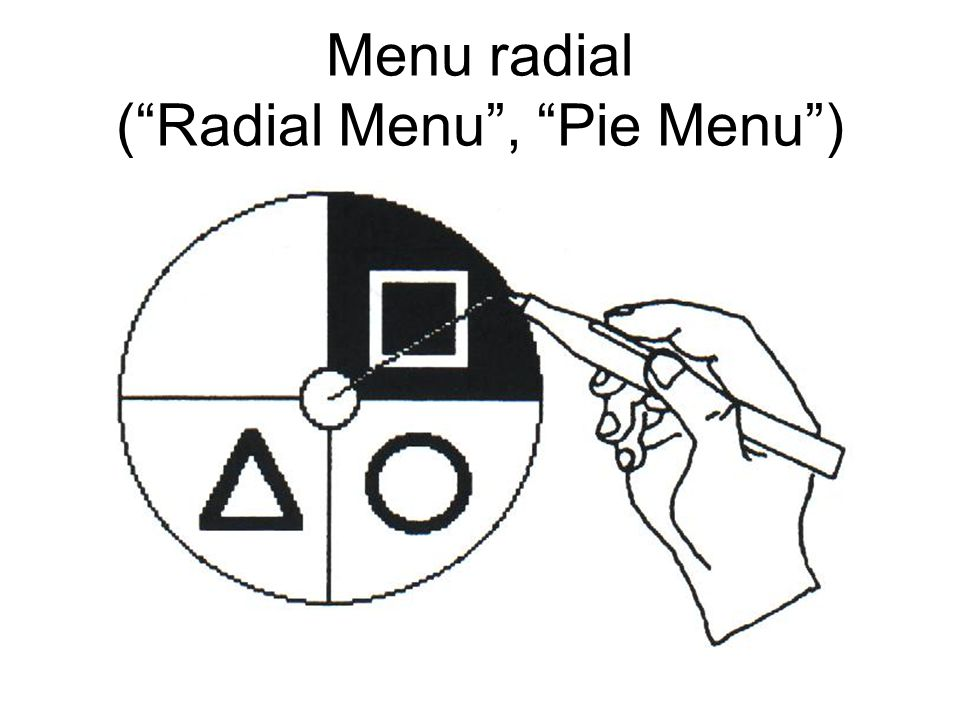Menu radial (Radial Menu, Pie Menu)