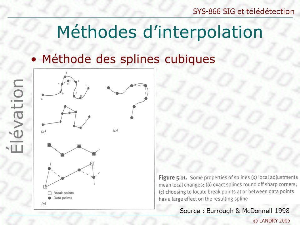 SYS-866 SIG et télédétection © LANDRY 2005 Méthodes dinterpolation Méthode des splines cubiques Élévation Source : Burrough & McDonnell 1998