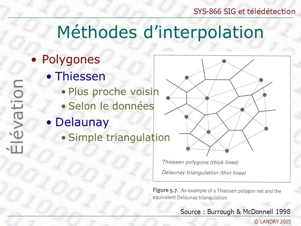 SYS-866 SIG et télédétection © LANDRY 2005 Méthodes dinterpolation Polygones Thiessen Plus proche voisin Selon le données Delaunay Simple triangulatio